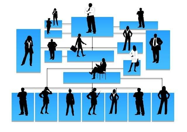 Themen Bachelorarbeit Personal